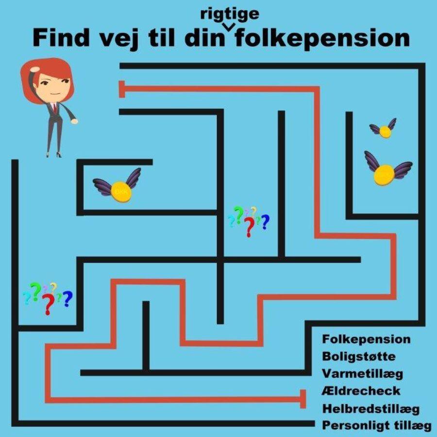 Bliv klogere på din pension